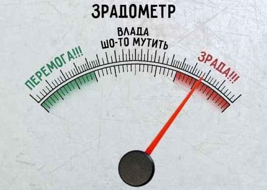 Зрадометр